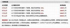 """QQ电脑管家提醒:炒股高回报当心是""""诱饵"""""""
